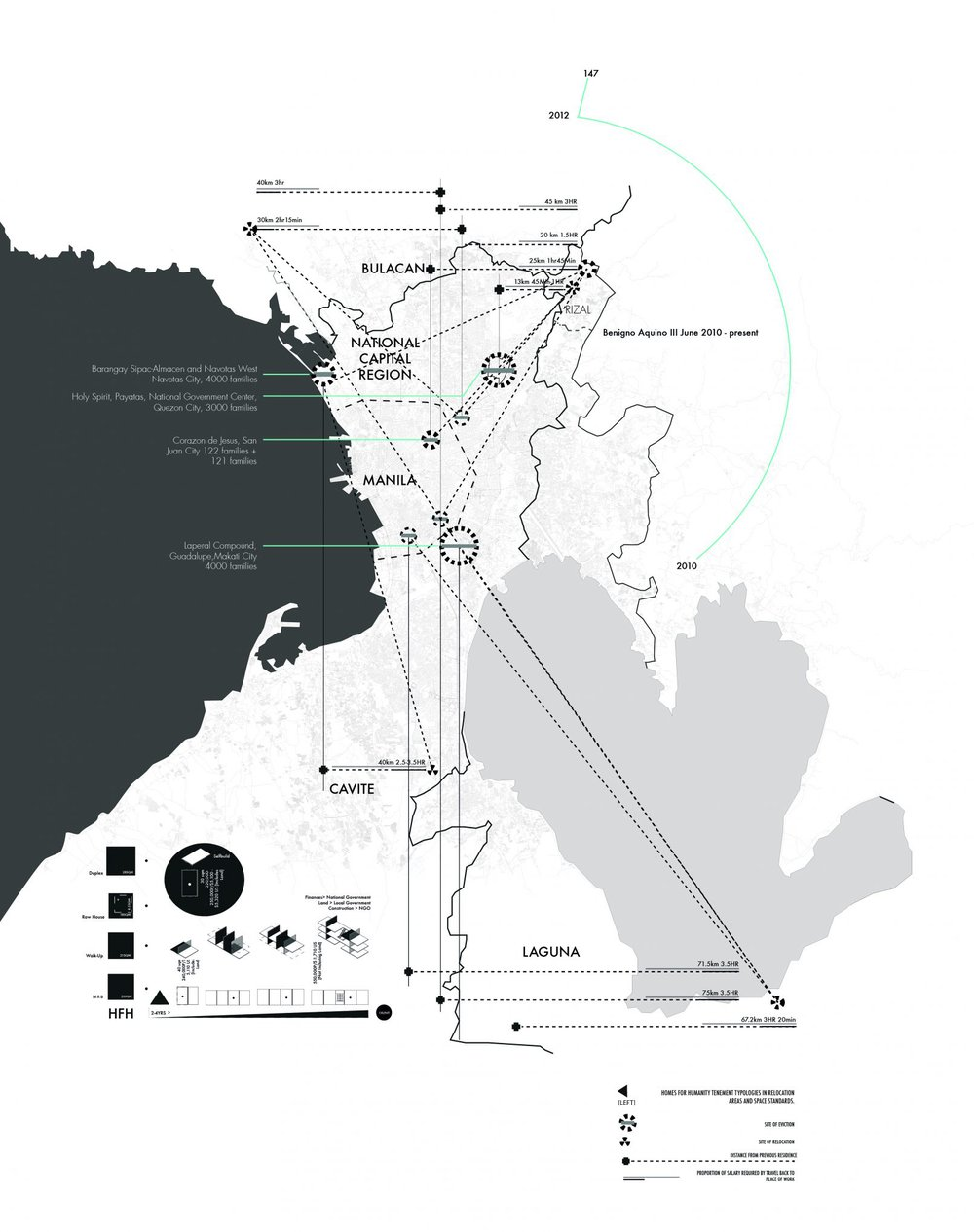 Mapping evictions and relocation distances in Manila