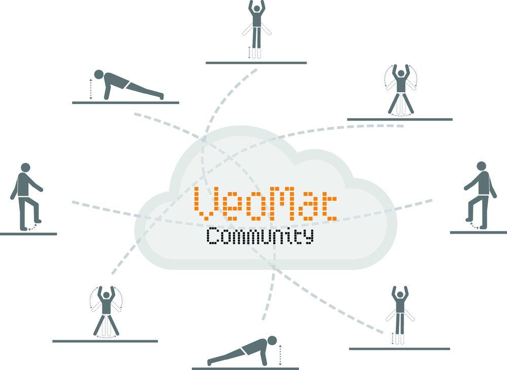 VeoMat Community