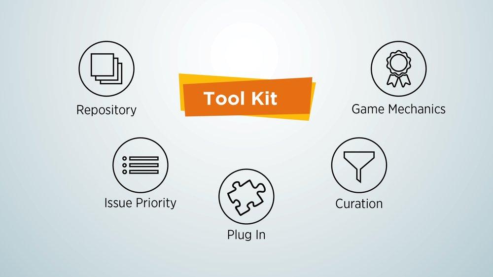Adsum Tool Kit