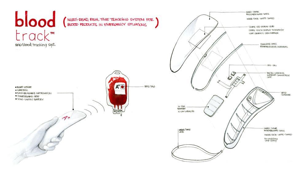 Hand-held scanner design