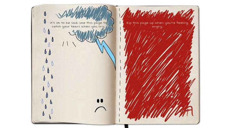 Emotions Scrapbook
