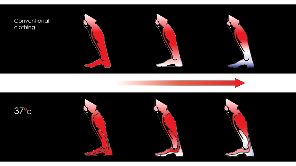 Sock example - comparisment