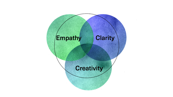 Creative Leadership Circle