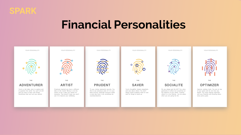 Financial personalities