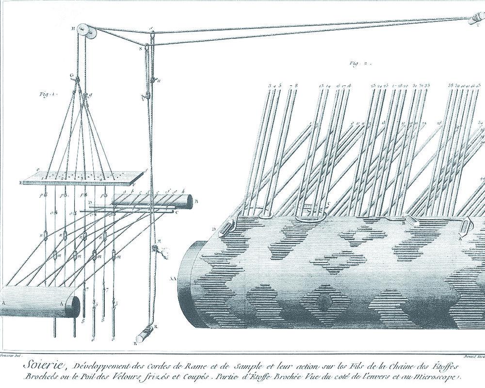Planche LXIV: Soierie