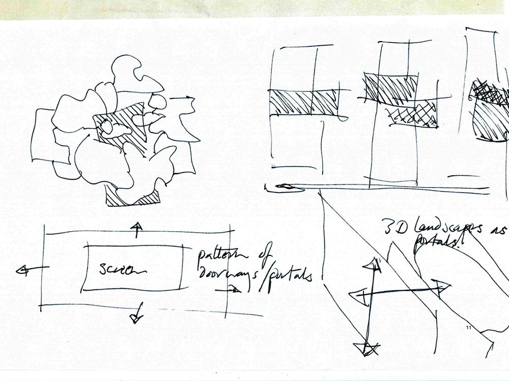 Interface Landscape V1
