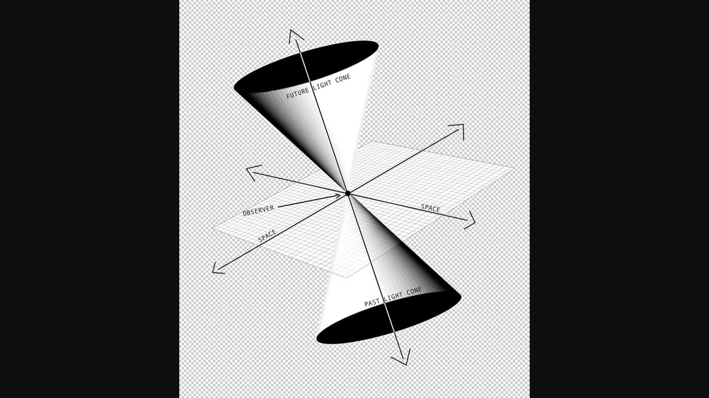 Research: Making things see: reversing viewpoints between subjects and objects in museums Image: Minkowski spacetime; illustrating the zero point of narrative, Drawing