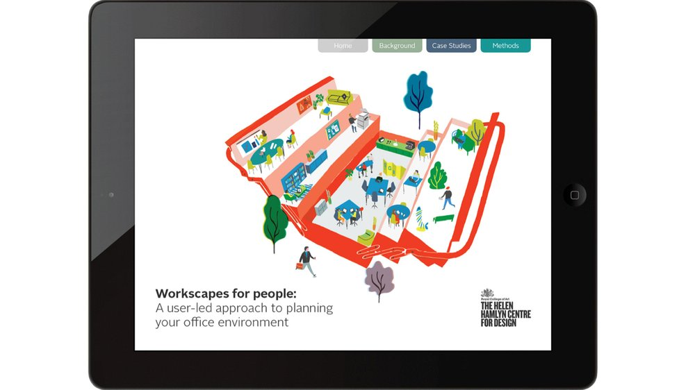 Workscapes