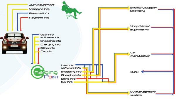 HVLC Flow Diagram