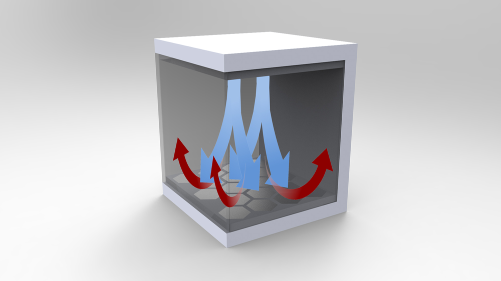 Forced Convection Cooling System.