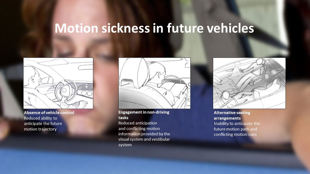 Motion Sickness in Future Vehicles