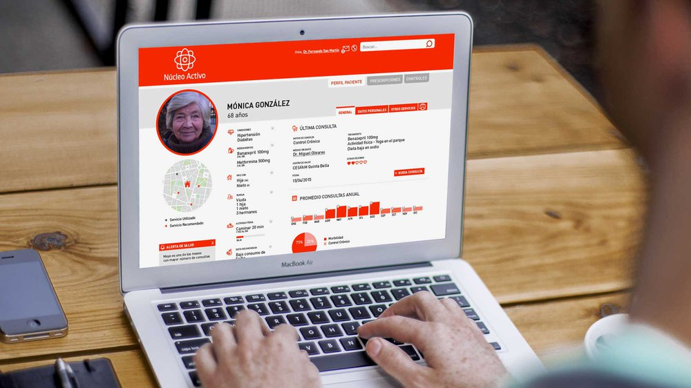 Nucleo Activo web platform