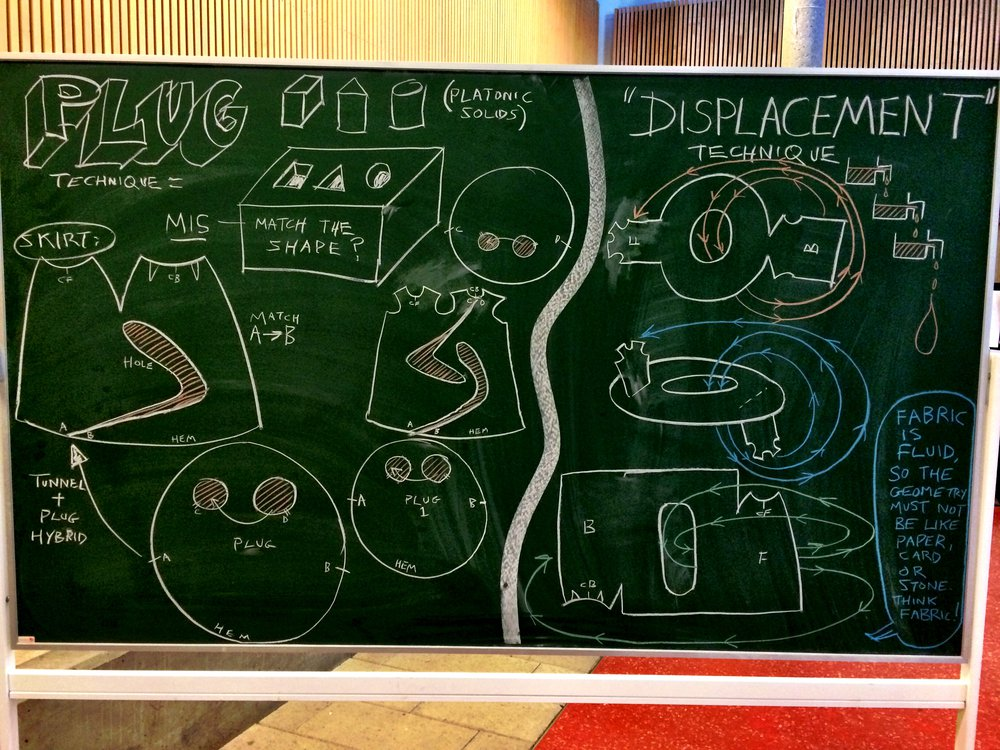 Subtraction Cutting diagrammatics at TEKO Via University, Denmark, 2014