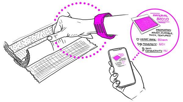 Touch/hand gesture sensor