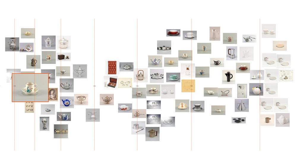 Cooper Hewitt tags timeline 'coffee and tea drinking'