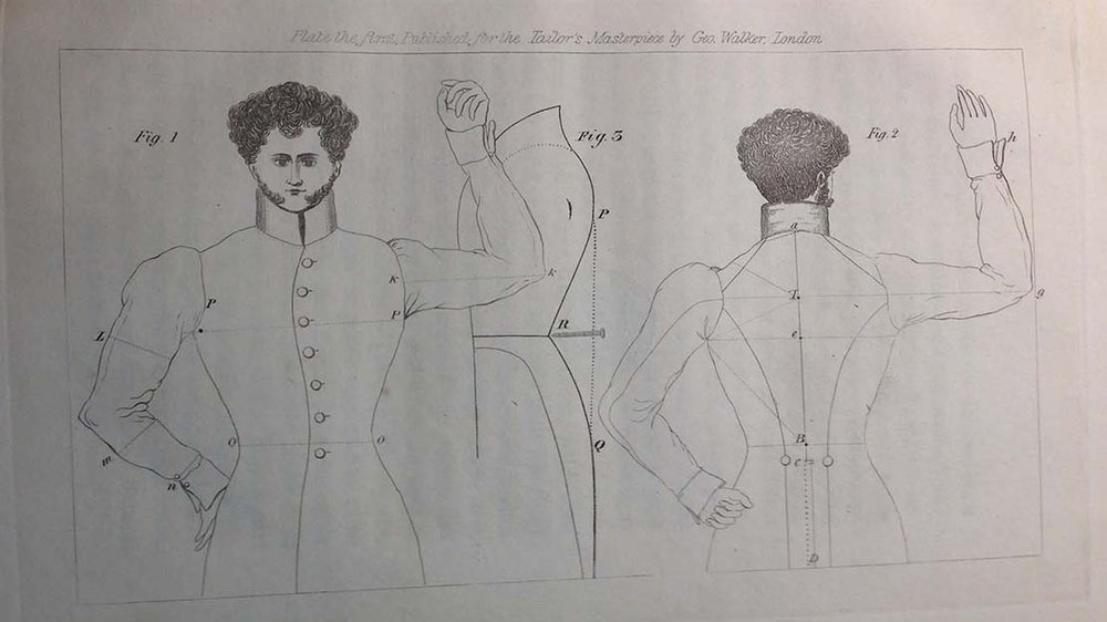 V&A/RCA History of Design Research Seminar: Tailoring Caucacity – Nineteenth-Century Men's Fashion and the Elite Body