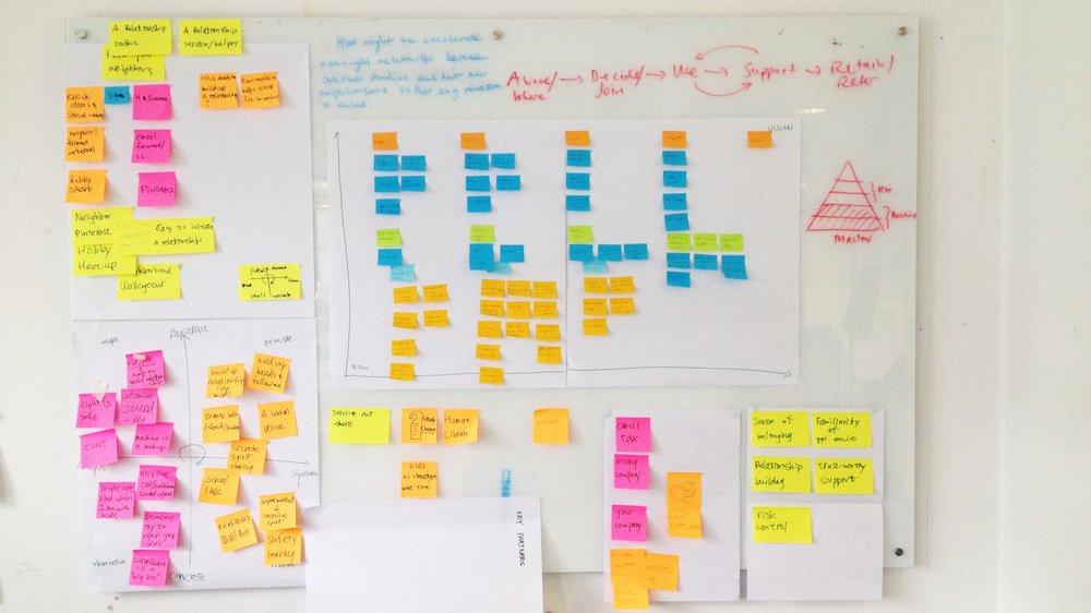 idea develop