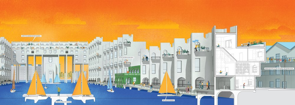 WestFerry Marina, MillWall Dock