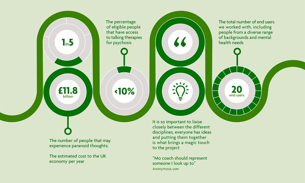 SlowMo Infographic