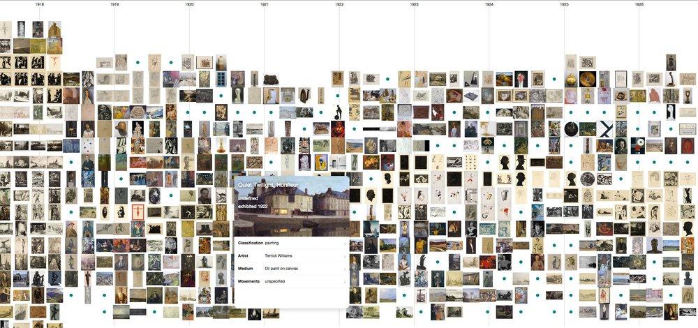 Chronographic Visualisation, Tate