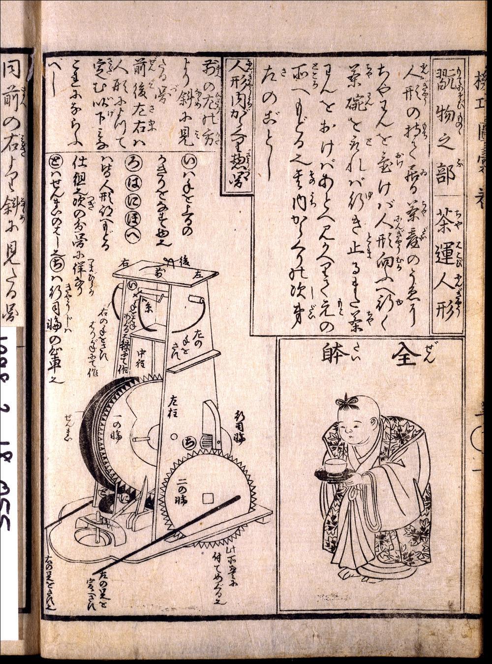 Hosokawa Hanzo Yorinao (author, 1741/2- 1796) and  Suwaraya Ichibei (publisher, 1762-99), Kikō zui [Illustrated Compendium of Clever Machines]), also known as Karakuri zui [The Illustrated Compendium of Automata]), 1796