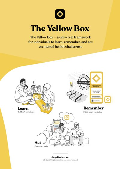 Poster outlining the concept for The Yellow Box