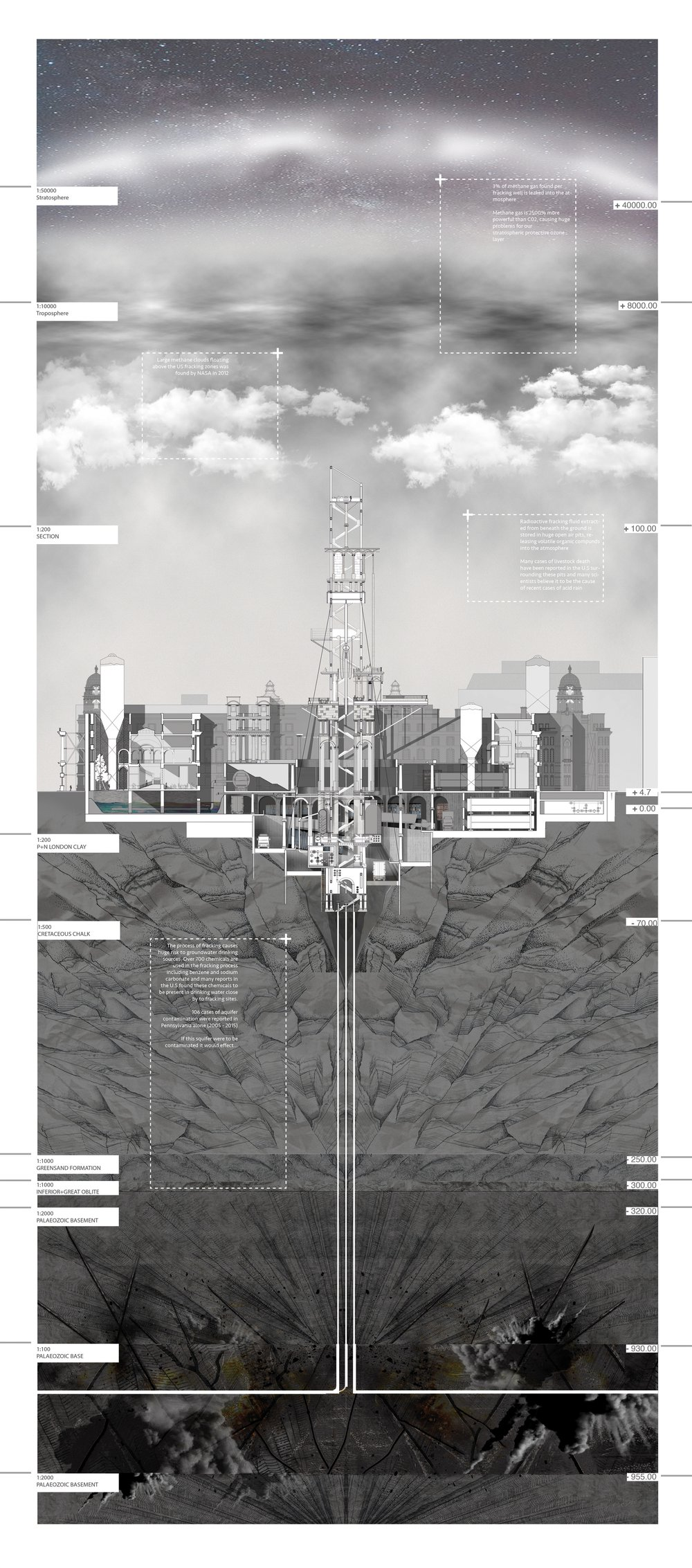 Fracked Section: Connection of varying consequences through distant scales