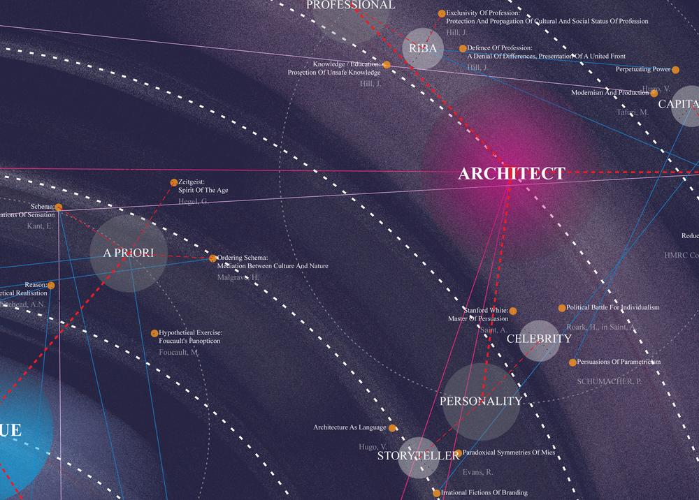 Origins: Architect's Cosmology