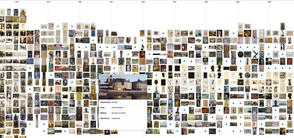 A close-up view of the Tate's artwork collection in the visualisation tool