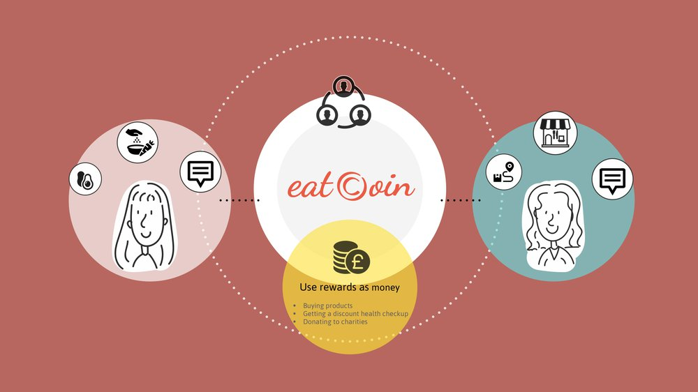 eat.coin_3