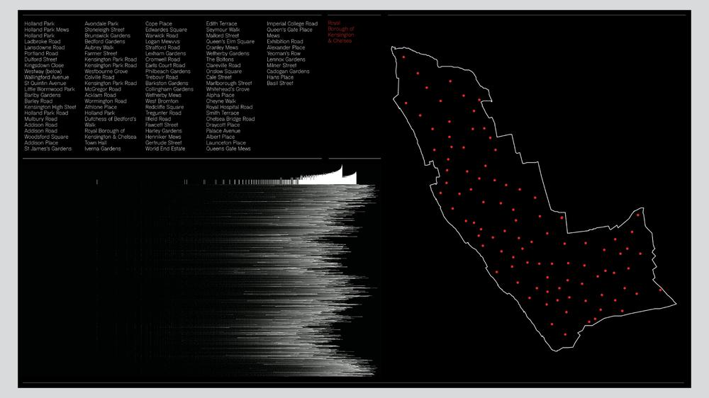 Infracontra— RBK&C (Data Present)