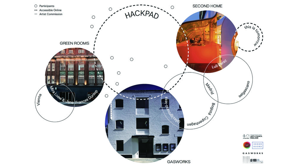 Hackpad Manual Diagram