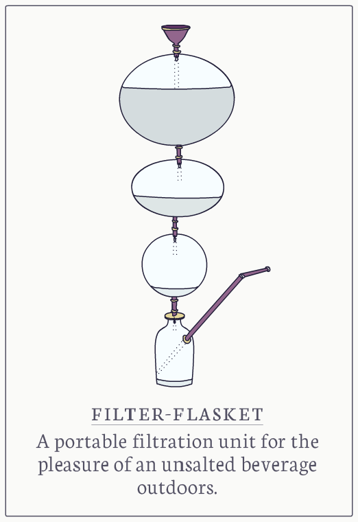 Filter Flasket - The Encyclopedia of Aquatic Affairs