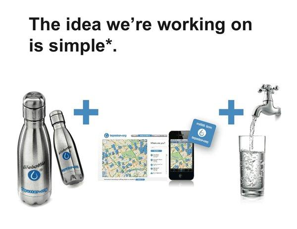 Tapwater.org system and Lifebottle product range