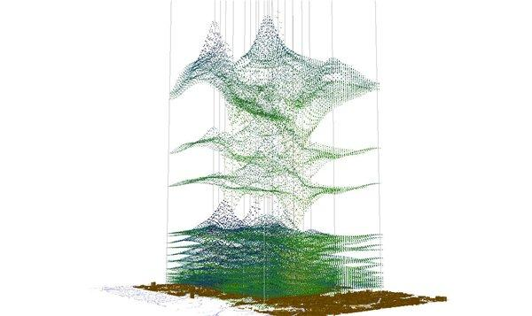 24 layers of Telecommunication data topography through tracing real geographical mobile uses hour by hour