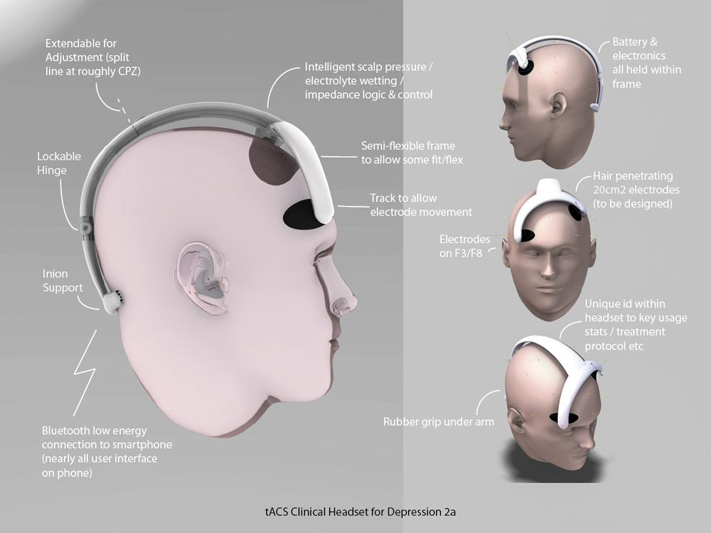 Clinical Headset for Transcranial Electrical Stimulation