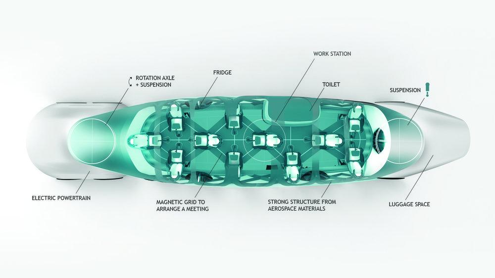Oli Seppala, MA Intelligent Mobility, 2019