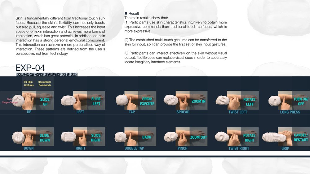 THE EXPLORATION OF INPUT GESTURES