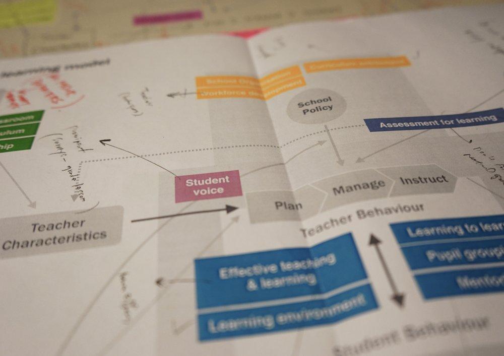 Triba Learning Platform - user research